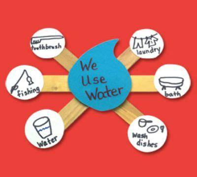 Why is soil and water conservation important essays